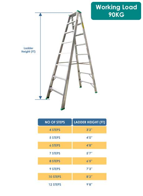 Aluminium Double Sided A Shape Ladder -7 Steps (DSG07)