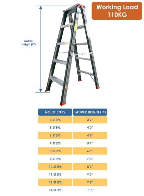 Aluminium Double Sided Medium Duty Ladder – 7 Steps (DMD07)