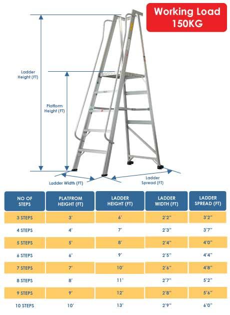 Aluminium Platform Trolley Ladder – 10 Step (PTL10)