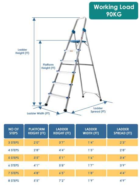 Aluminium Queen Ladder with Handrail 4 Steps (QL04)