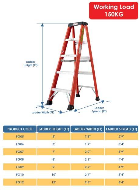 Fiberglass Single Sided A-Shape Ladder – 9 Steps (FG09)