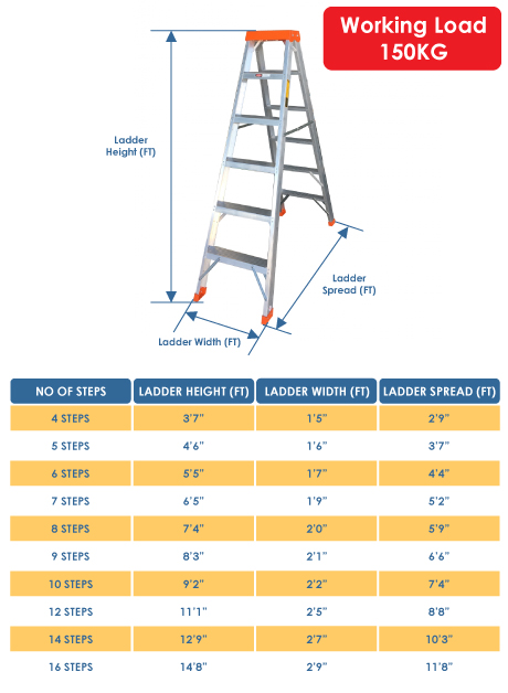 Aluminium Certified Double Sided Ladder – 7 Steps (CWDS-07)