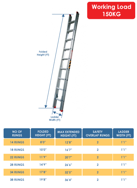 Aluminium Double Extension Ladder – 22 Rungs (WDE-12)
