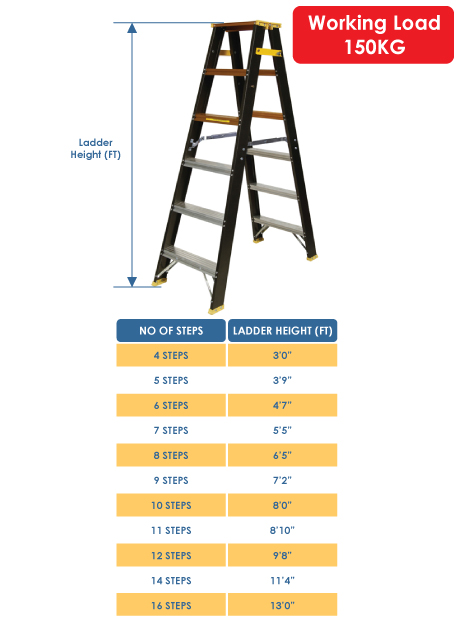 Aluminium Double Sided Ladder (Industrial & Construction Used) – 8 Steps (HDD 8)
