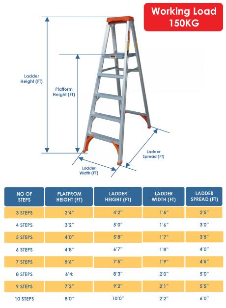Aluminium Platform Ladder – 4 Steps (WPL-04)