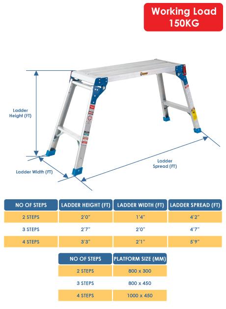 Aluminium Working Platform Ladder – 4 Steps (WPL04 (W))
