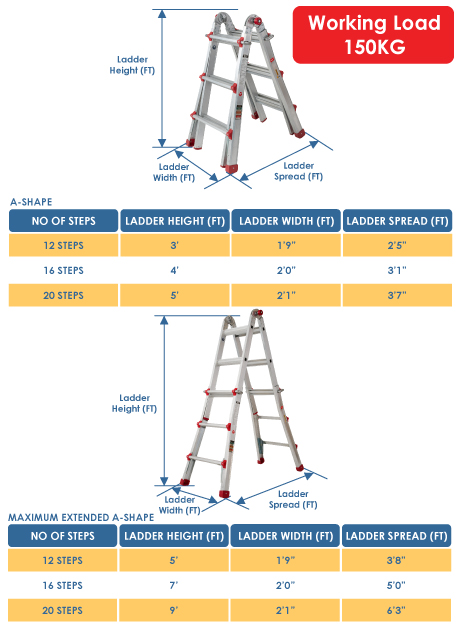 Aluminium Telescopic Ladder 12 Steps (TSC3x3)