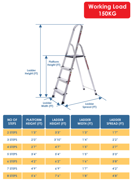 Aluminium Household Step Ladder 4 Steps (HHL-SAS04)