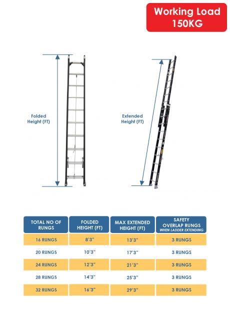 Fiberglass Extension Ladder 24 Rungs (EX-NFB12)