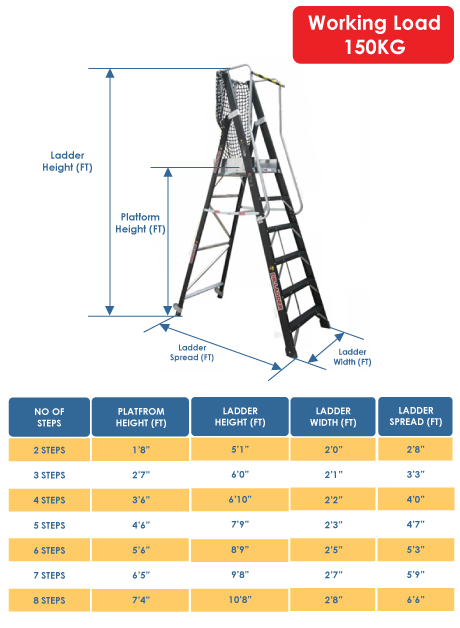 Fiberglass Platform Step Ladder 6 Steps (PL-SFY06)