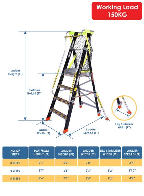 Fiberglass Step Platform Ladder 5 Steps (PL-SFY05-008)