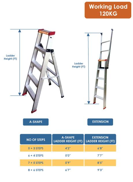 Aluminium 2 in One Ladder 7+5 Steps (GL07)