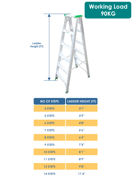 Aluminium Double Sided Ladder – 7 Steps (SDS 07)