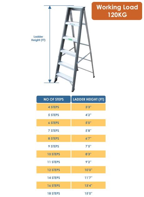 Aluminium Single Sided Heavy Duty Ladder – 9 Steps (SSHD 09)