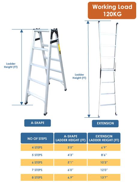 Aluminium Two Way Ladder 6 Steps (TW6)