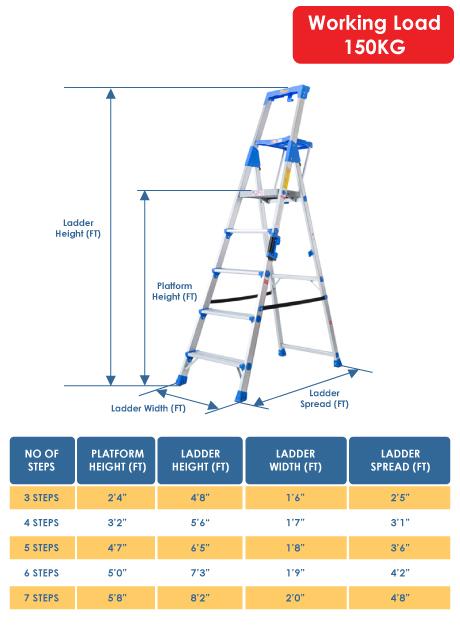 Aluminium Working Tray Ladder – 4 Steps (WTL04)