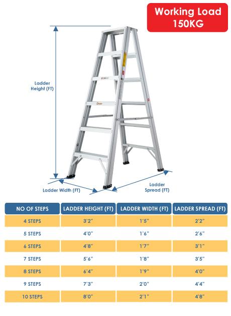 Aluminium Double Sided A Shape Ladder 7 Steps (DSL07)