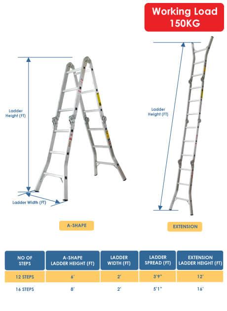 Aluminium Multipurpose Ladder 12 Steps (MPL12)