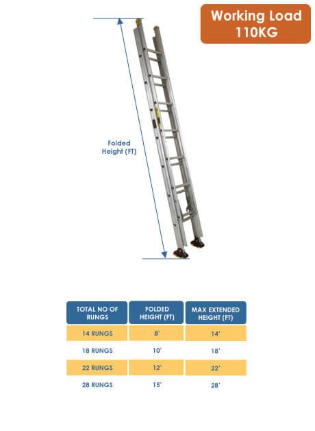 Aluminium Double Extension Ladder (Construction) 28 Rungs (NBED 15)