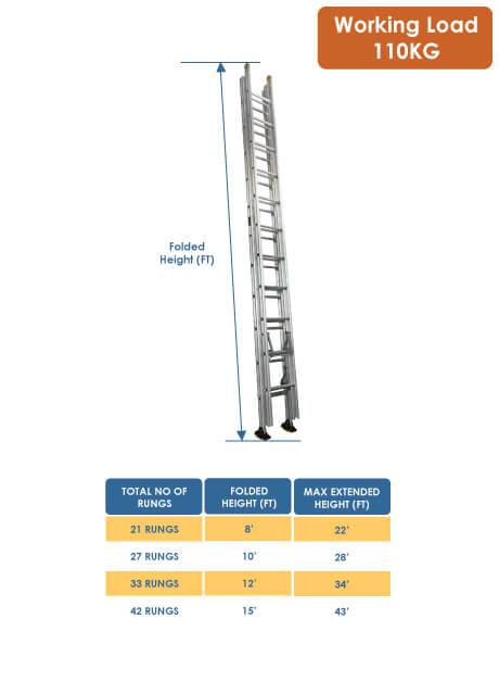 Aluminium Triple Extension Ladder (Construction) 42 Rungs (NBET 15)